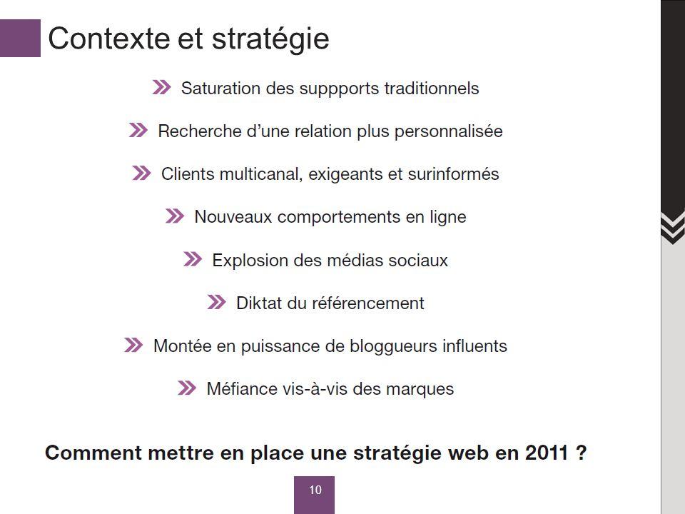 Contexte et stratégie 10