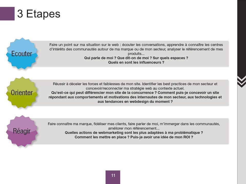 3 Etapes 11