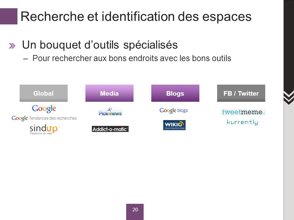 Recherche et identification des espaces Un bouquet doutils spécialisés –Pour rechercher aux bons endroits avec les bons outils 20 GlobalMediaBlogsFB / Twitter