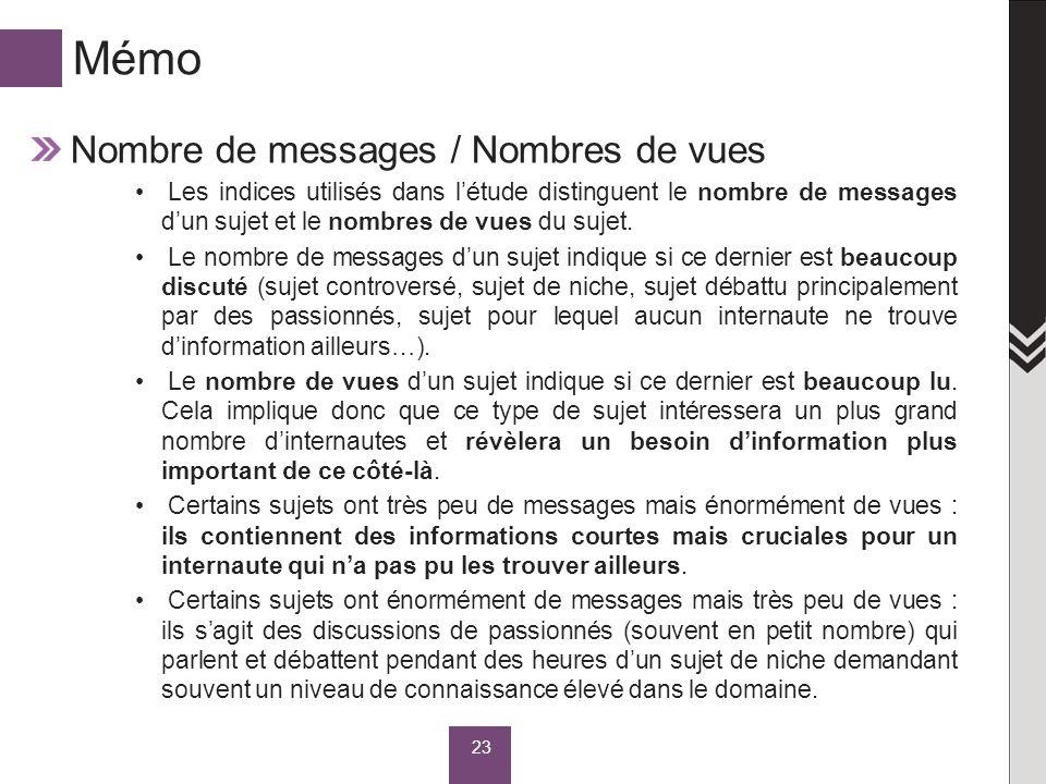 Mémo Nombre de messages / Nombres de vues Les indices utilisés dans létude distinguent le nombre de messages dun sujet et le nombres de vues du sujet.
