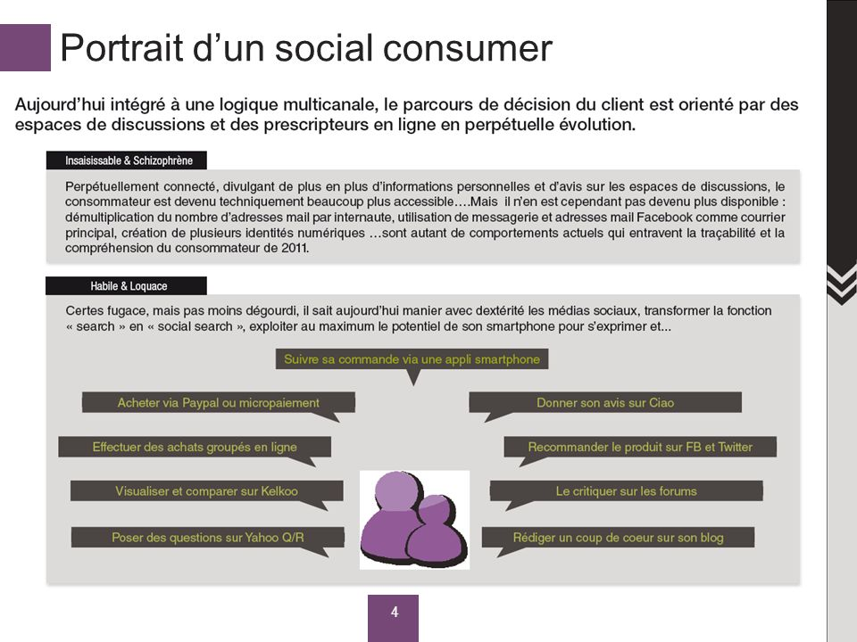 5 WEB CONTRIBUTIF (web 2.0) WEB ECONOMIQUE 10% 90% Sites davis de consommateurs Blogs, forums, Newsgroupes, Chatrooms, pages perso, Réseaux sociaux, Sites de partage vidéo, mondes virtuels, Sites officiels : sites marchands, sites dinformation, sites de marques…