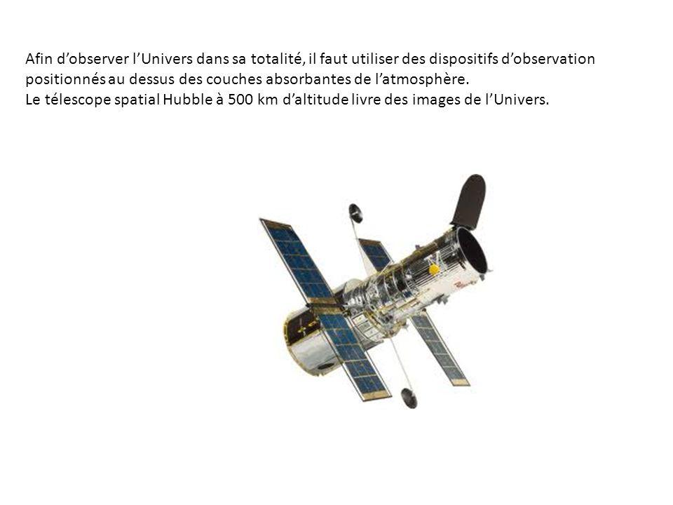Afin dobserver lUnivers dans sa totalité, il faut utiliser des dispositifs dobservation positionnés au dessus des couches absorbantes de latmosphère.