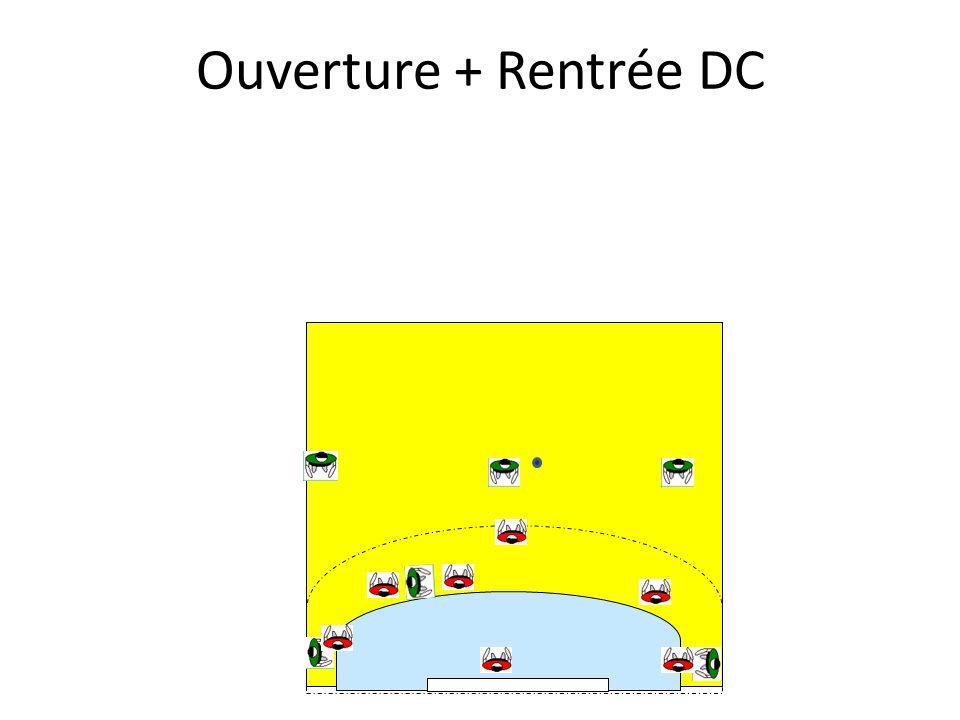 Ouverture + Rentrée DC