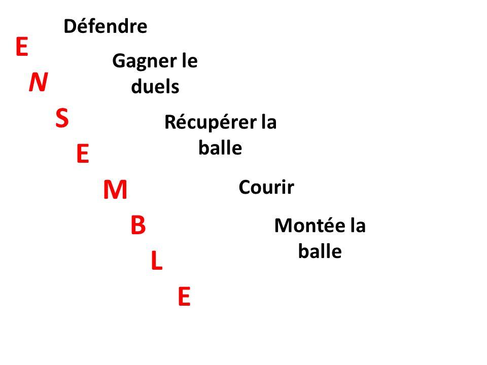 Défendre Récupérer la balle Gagner le duels Courir Montée la balle E N S E M B L E