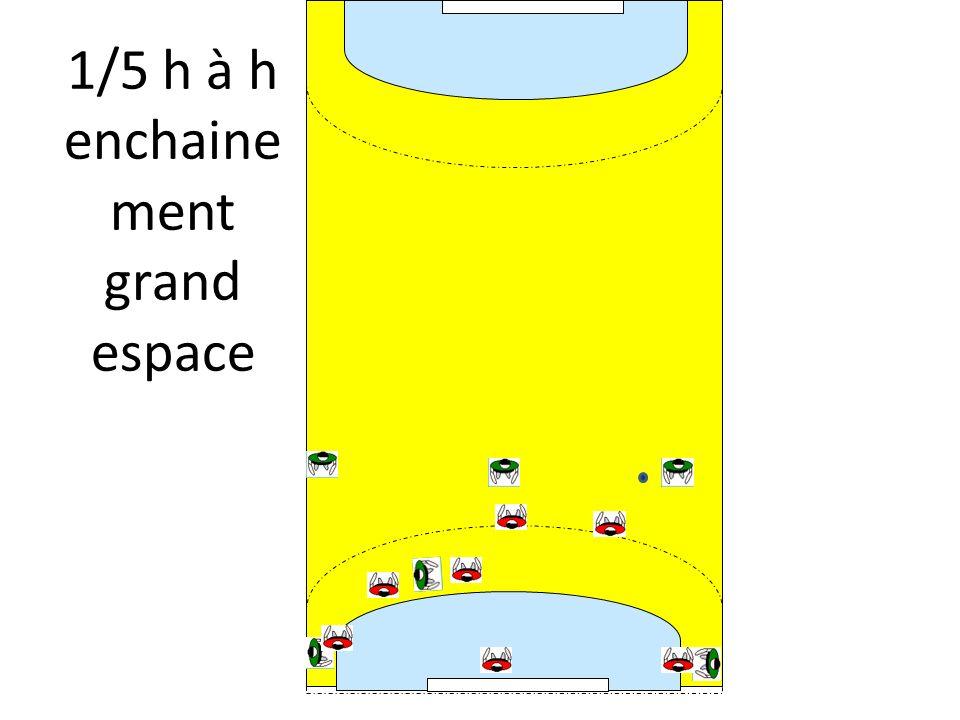 1/5 h à h enchaine ment grand espace