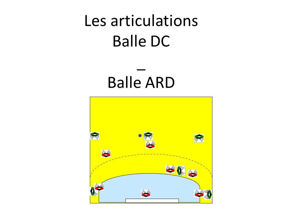 Les articulations 2 Balle DC - Balle ARG Dans ce cas le départ dailier peut être pris en charge par le N°1 puis le N°2