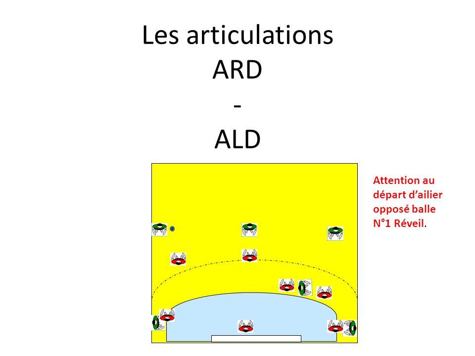 Les articulations ARD - ALD Attention au départ dailier opposé balle N°1 Réveil.