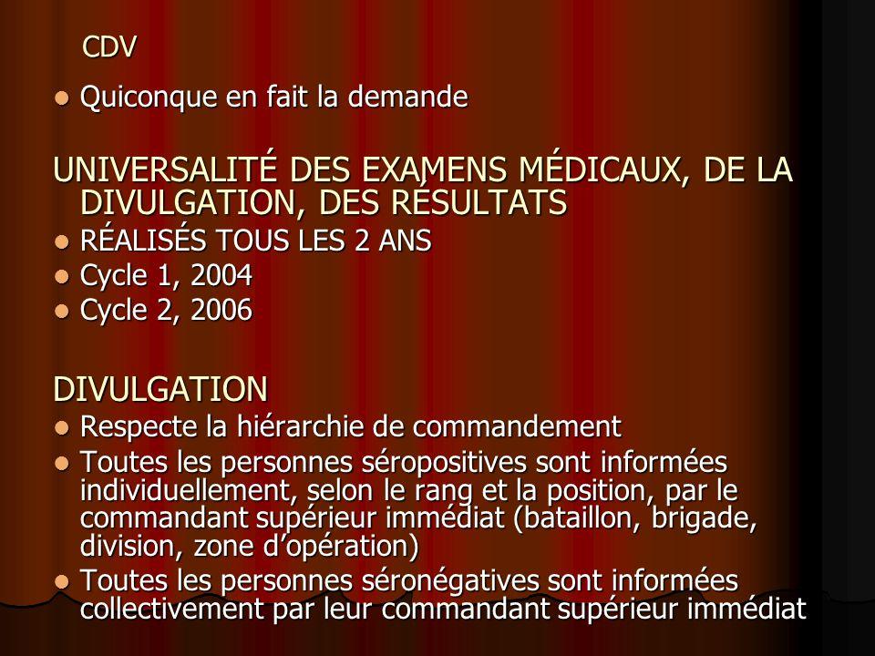 CDV Quiconque en fait la demande Quiconque en fait la demande UNIVERSALITÉ DES EXAMENS MÉDICAUX, DE LA DIVULGATION, DES RÉSULTATS RÉALISÉS TOUS LES 2 ANS RÉALISÉS TOUS LES 2 ANS Cycle 1, 2004 Cycle 1, 2004 Cycle 2, 2006 Cycle 2, 2006DIVULGATION Respecte la hiérarchie de commandement Respecte la hiérarchie de commandement Toutes les personnes séropositives sont informées individuellement, selon le rang et la position, par le commandant supérieur immédiat (bataillon, brigade, division, zone dopération) Toutes les personnes séropositives sont informées individuellement, selon le rang et la position, par le commandant supérieur immédiat (bataillon, brigade, division, zone dopération) Toutes les personnes séronégatives sont informées collectivement par leur commandant supérieur immédiat Toutes les personnes séronégatives sont informées collectivement par leur commandant supérieur immédiat