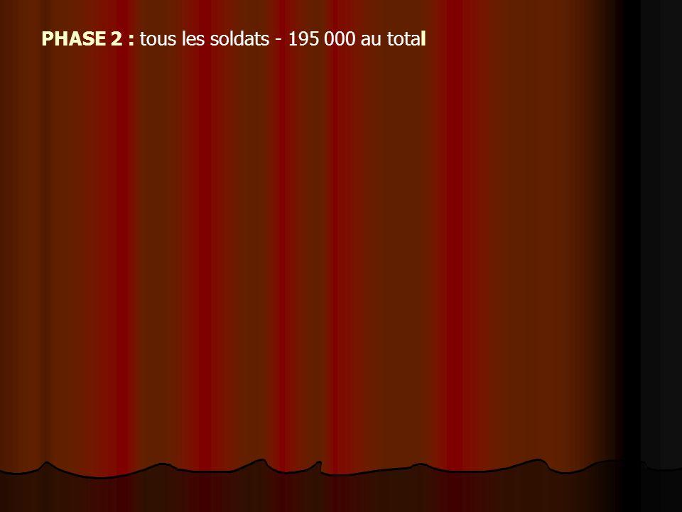 PHASE 2 : tous les soldats - 195 000 au total