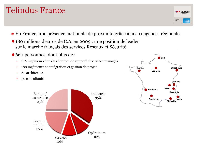 Telindus France En France, une présence nationale de proximité grâce à nos 11 agences régionales 180 millions deuros de C.A.
