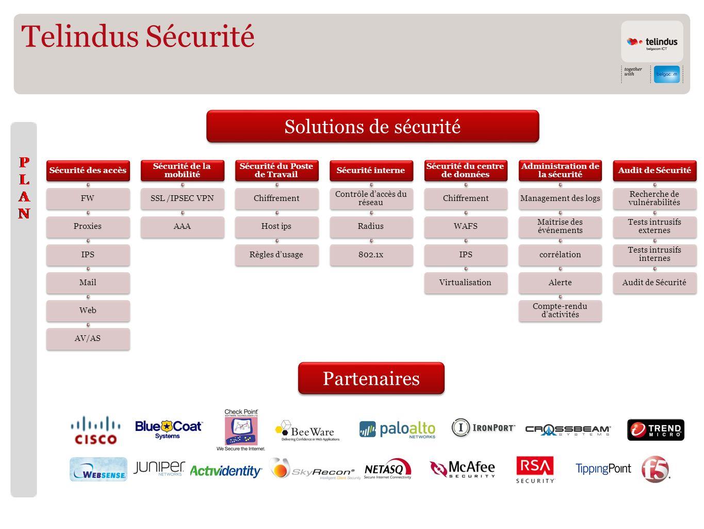 Telindus Sécurité Solutions de sécurité Partenaires