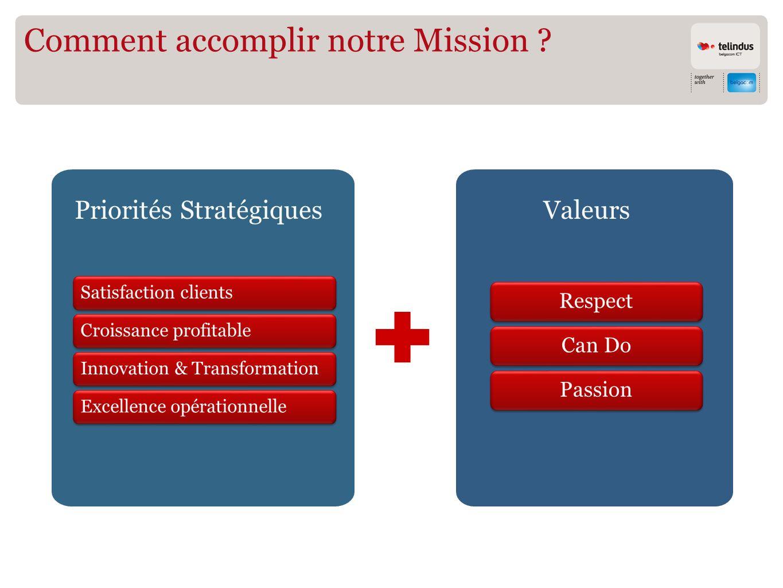 Priorités StratégiquesValeurs Comment accomplir notre Mission ?