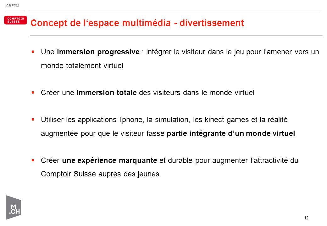 GB FPM 12 Concept de lespace multimédia - divertissement Une immersion progressive : intégrer le visiteur dans le jeu pour lamener vers un monde total