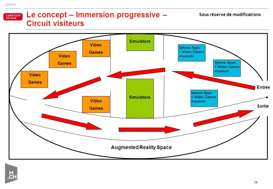 GB FPM 14 Le concept – Immersion progressive – Circuit visiteurs Sous réserve de modifications Iphone Apps + Video Games museum Simulators Video Games