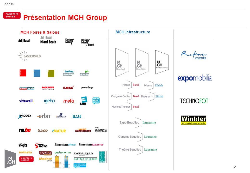 GB FPM 3 Bâle Centre de Foires Bâle 2012 141 000 m 2 SEB Zurich 33 000 m 2 SEB Lausanne 50 000 m 2 SEB SEB = surface dexposition brute Présentation MCH Group