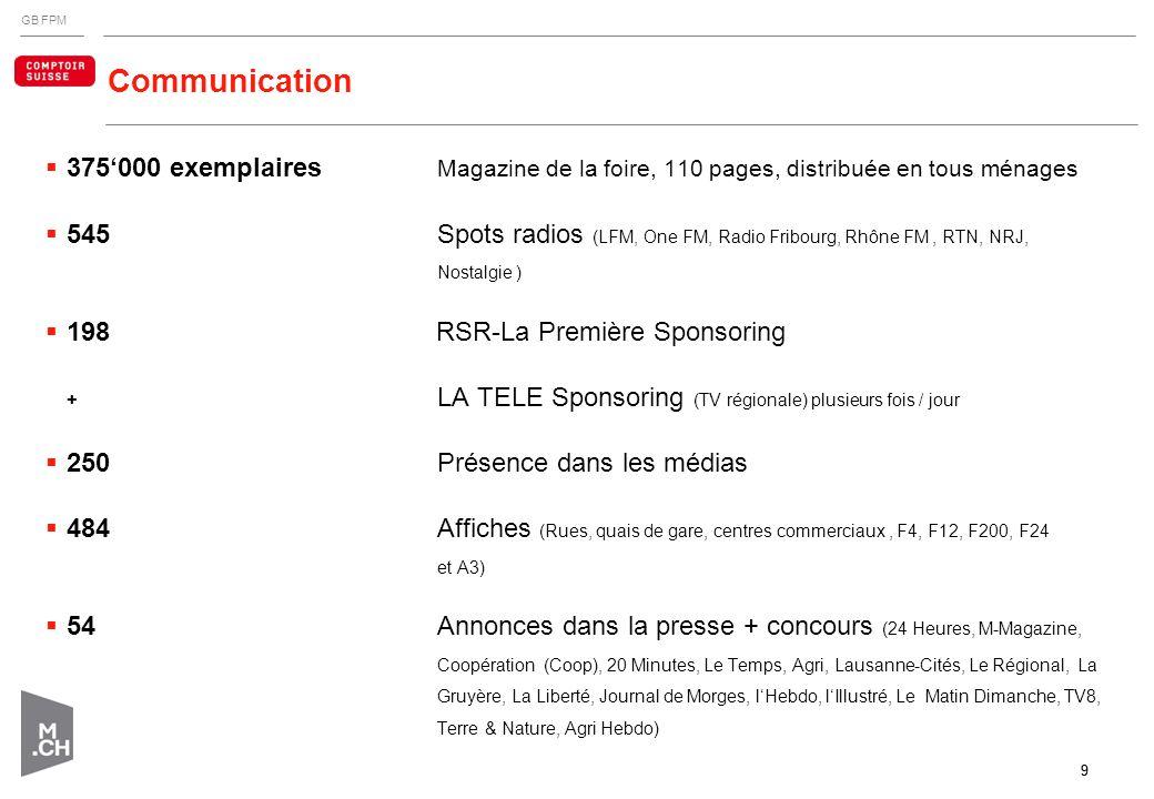 GB FPM 9 Communication 375000 exemplaires Magazine de la foire, 110 pages, distribuée en tous ménages 545 Spots radios (LFM, One FM, Radio Fribourg, R