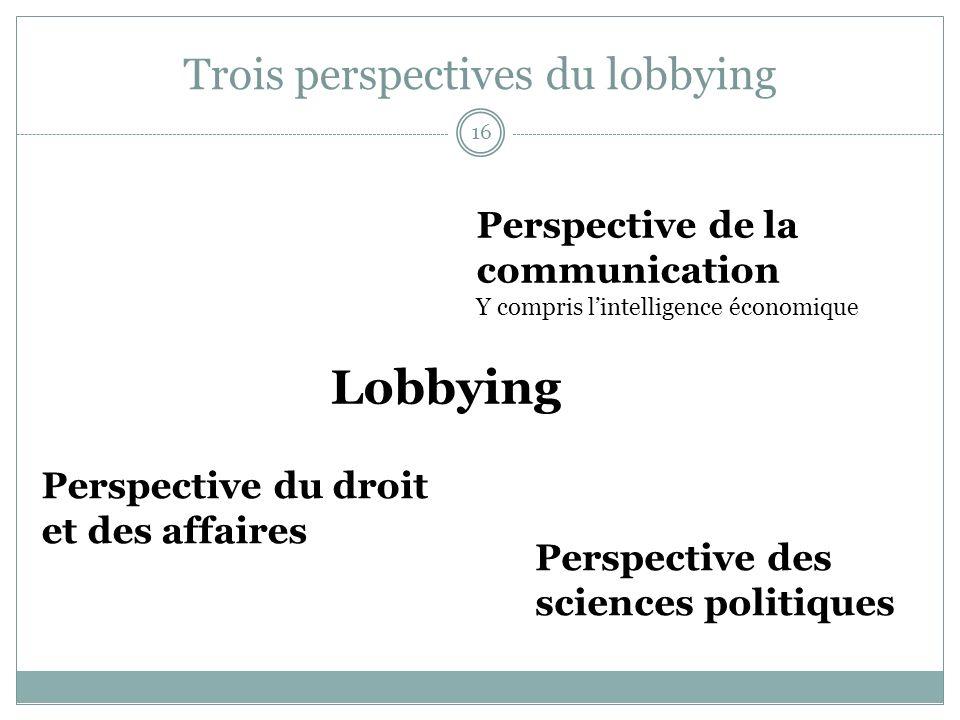 Trois perspectives du lobbying Perspective de la communication Y compris lintelligence économique Lobbying Perspective du droit et des affaires Perspective des sciences politiques 16