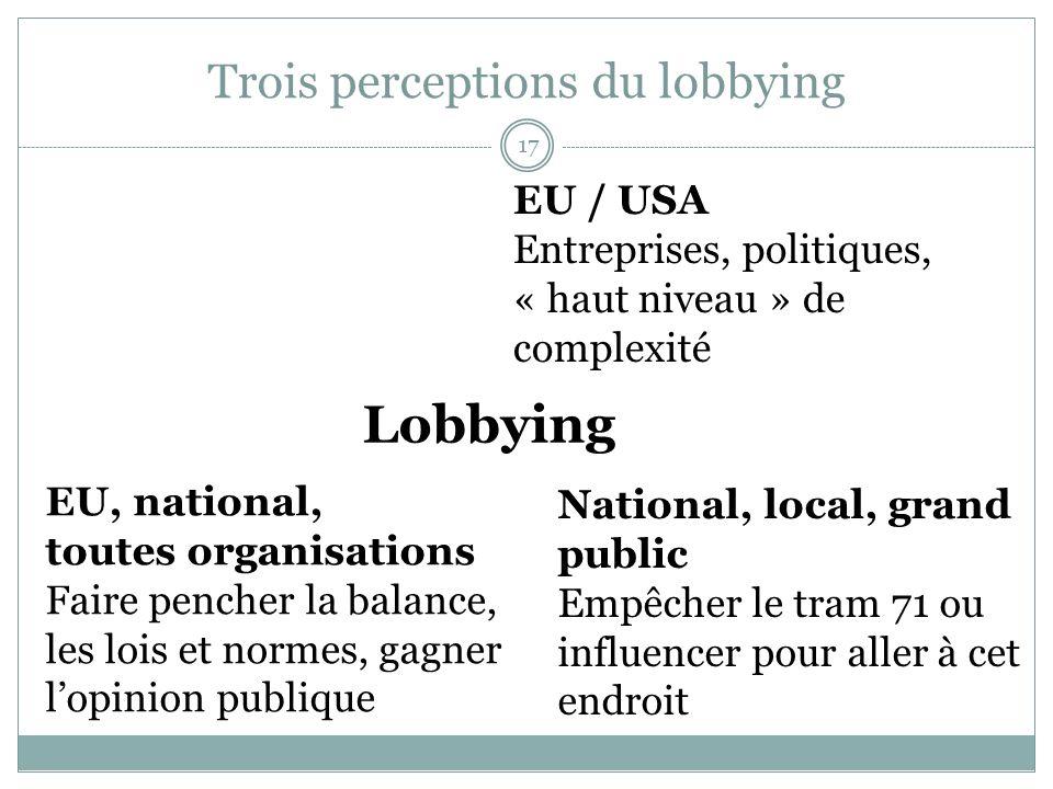 Trois perceptions du lobbying EU / USA Entreprises, politiques, « haut niveau » de complexité Lobbying EU, national, toutes organisations Faire pencher la balance, les lois et normes, gagner lopinion publique National, local, grand public Empêcher le tram 71 ou influencer pour aller à cet endroit 17