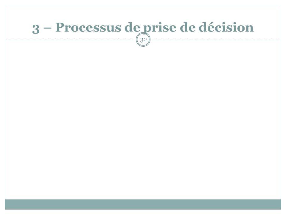 3 – Processus de prise de décision 32