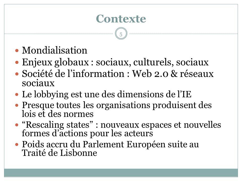 6.1 – At EU level Insitutional triangle: European commission European Council European Parliament 86