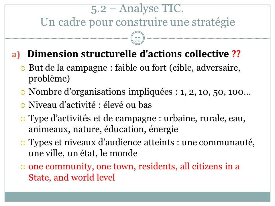 5.2 – Analyse TIC.