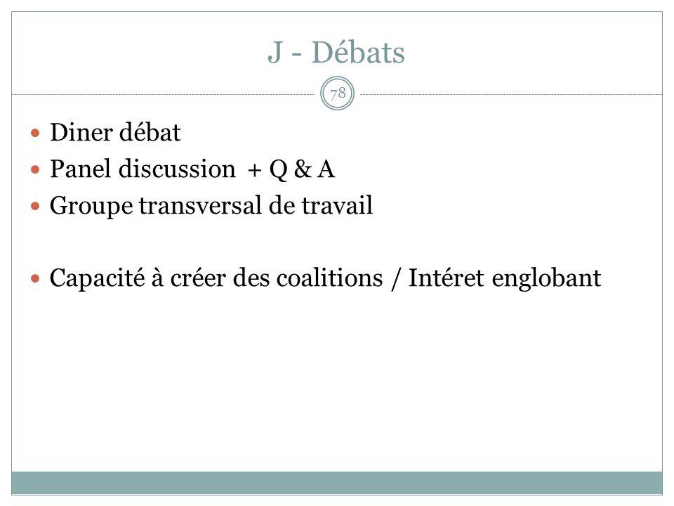 J - Débats 78 Diner débat Panel discussion + Q & A Groupe transversal de travail Capacité à créer des coalitions / Intéret englobant