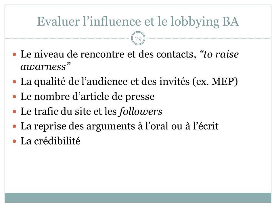 Evaluer linfluence et le lobbying BA Le niveau de rencontre et des contacts, to raise awarness La qualité de laudience et des invités (ex.