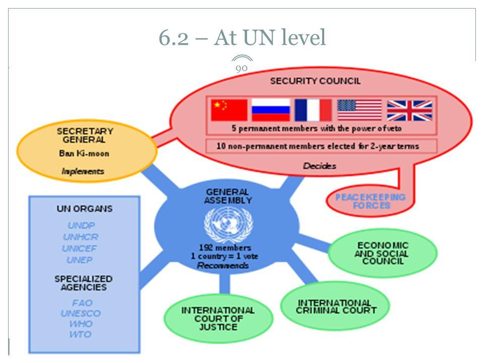 6.2 – At UN level 90
