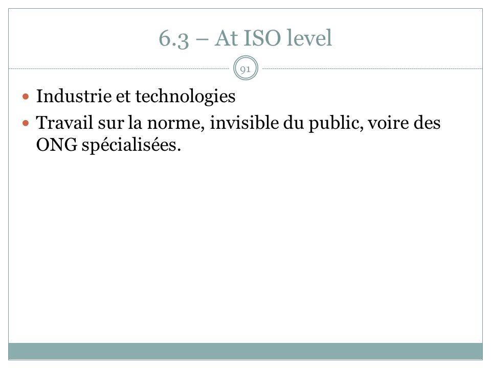 6.3 – At ISO level Industrie et technologies Travail sur la norme, invisible du public, voire des ONG spécialisées.