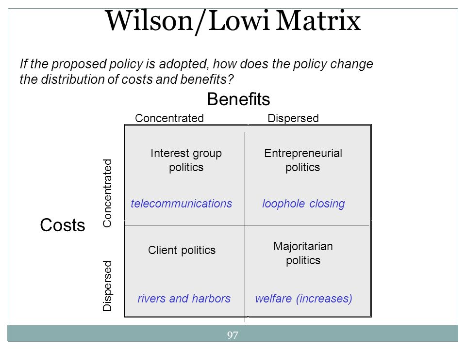 Wilson/Lowi Matrix If the proposed policy is adopted, how does the policy change the distribution of costs and benefits.