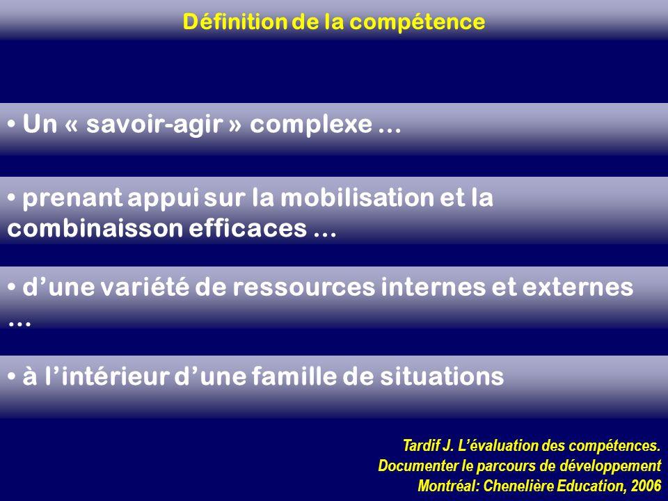 Définition de la compétence dune variété de ressources internes et externes … Un « savoir-agir » complexe … prenant appui sur la mobilisation et la co