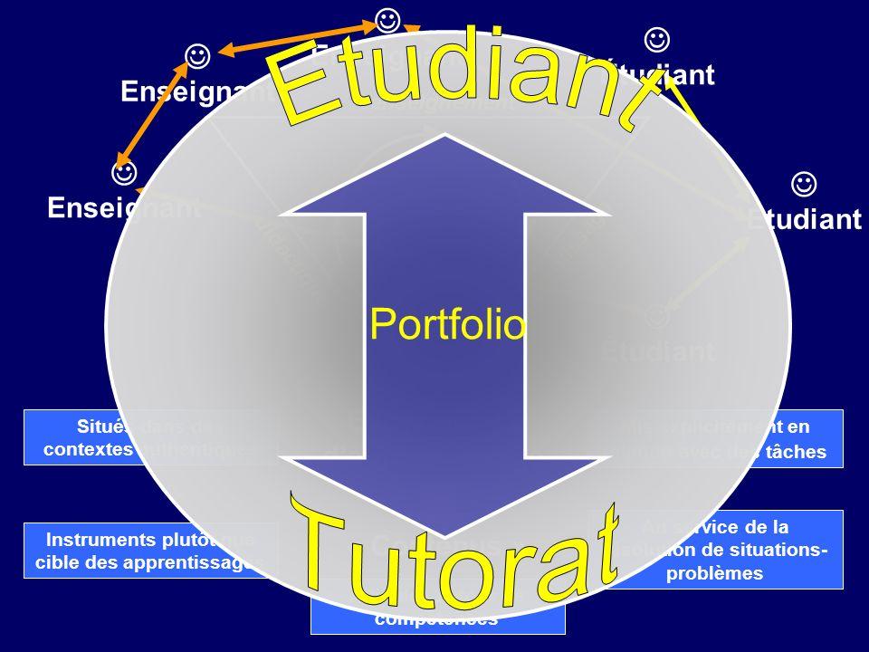 Enseignant didactique apprentissage enseignement Étudiant Expériences dapprentissage « Contenus » Articulés autour de compétences Instruments plutôt q