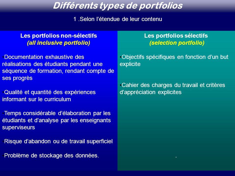 1.Selon létendue de leur contenu Les portfolios non-sélectifs (all inclusive portfolio) Documentation exhaustive des réalisations des étudiants pendan