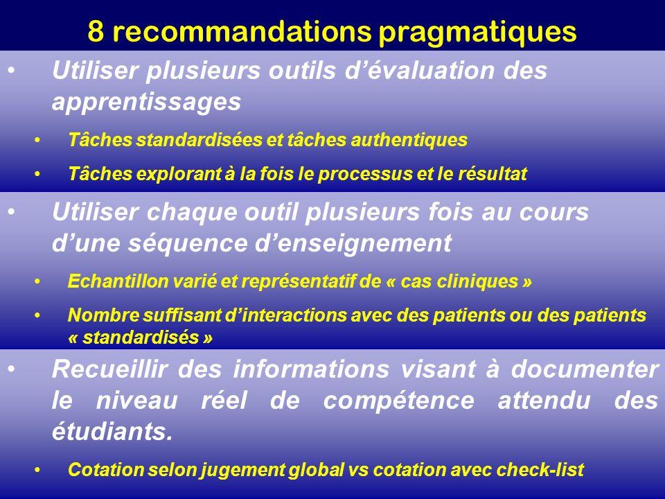 8 recommandations pragmatiques Utiliser plusieurs outils dévaluation des apprentissages Tâches standardisées et tâches authentiques Tâches explorant à