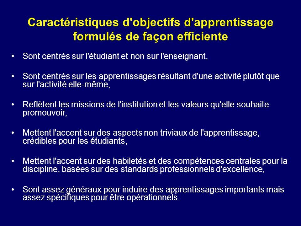 Caractéristiques d'objectifs d'apprentissage formulés de façon efficiente Sont centrés sur l'étudiant et non sur l'enseignant, Sont centrés sur les ap