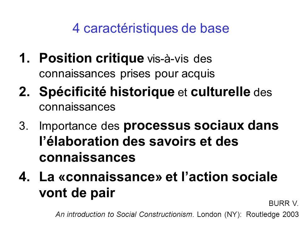 4 caractéristiques de base 1.Position critique vis-à-vis des connaissances prises pour acquis 2.Spécificité historique et culturelle des connaissances