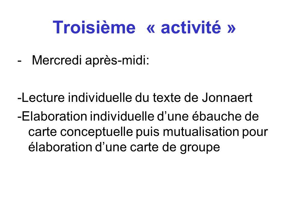 Troisième « activité » -Mercredi après-midi: -Lecture individuelle du texte de Jonnaert -Elaboration individuelle dune ébauche de carte conceptuelle p