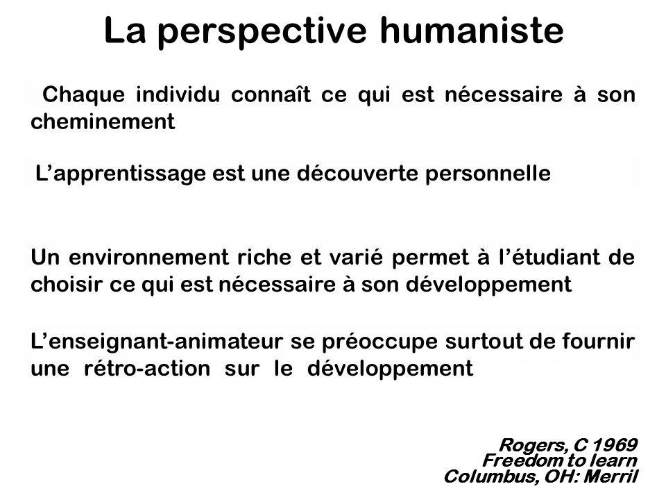 La perspective humaniste Lapprentissage est une découverte personnelle Un environnement riche et varié permet à létudiant de choisir ce qui est nécess