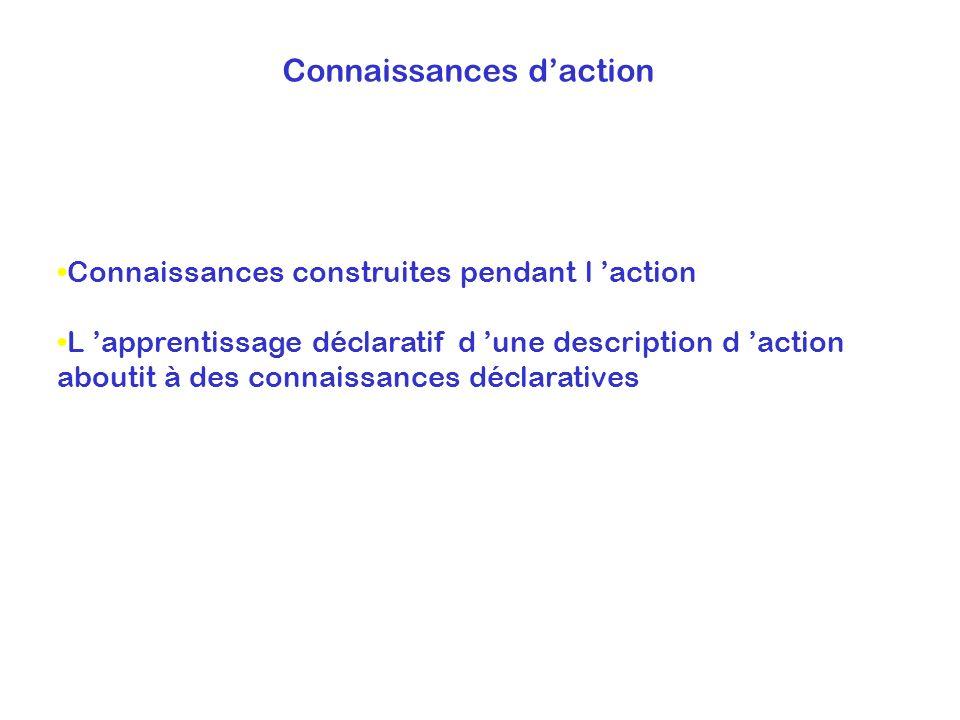 Connaissances daction Connaissances construites pendant l action L apprentissage déclaratif d une description d action aboutit à des connaissances déc