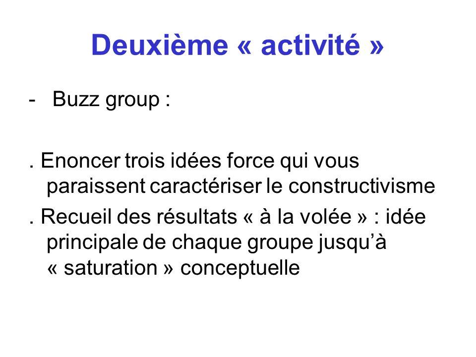 Deuxième « activité » -Buzz group :. Enoncer trois idées force qui vous paraissent caractériser le constructivisme. Recueil des résultats « à la volée