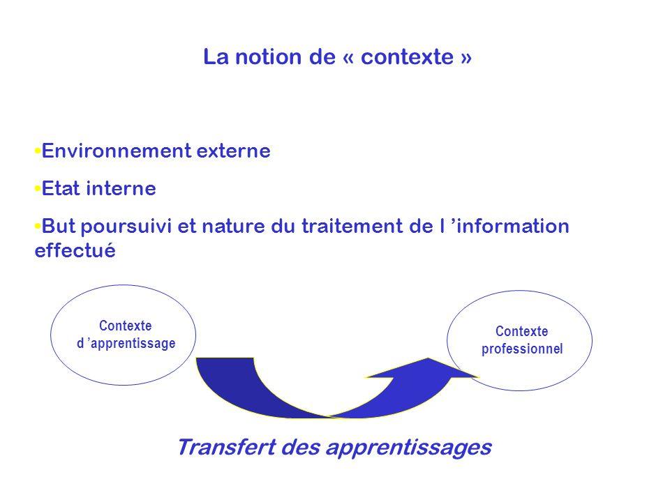 La notion de « contexte » Environnement externe Etat interne But poursuivi et nature du traitement de l information effectué Contexte d apprentissage