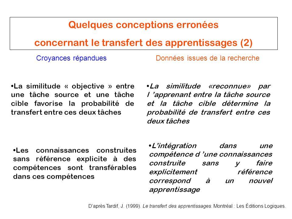Quelques conceptions erronées concernant le transfert des apprentissages (2) Les connaissances construites sans référence explicite à des compétences