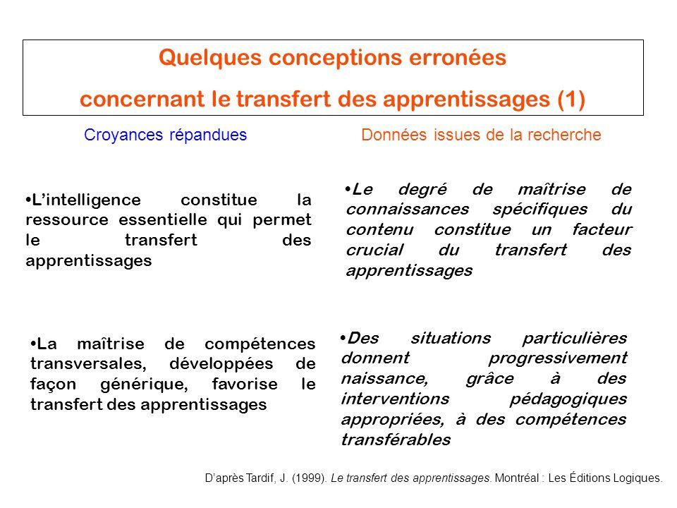 Quelques conceptions erronées concernant le transfert des apprentissages (1) La maîtrise de compétences transversales, développées de façon générique,