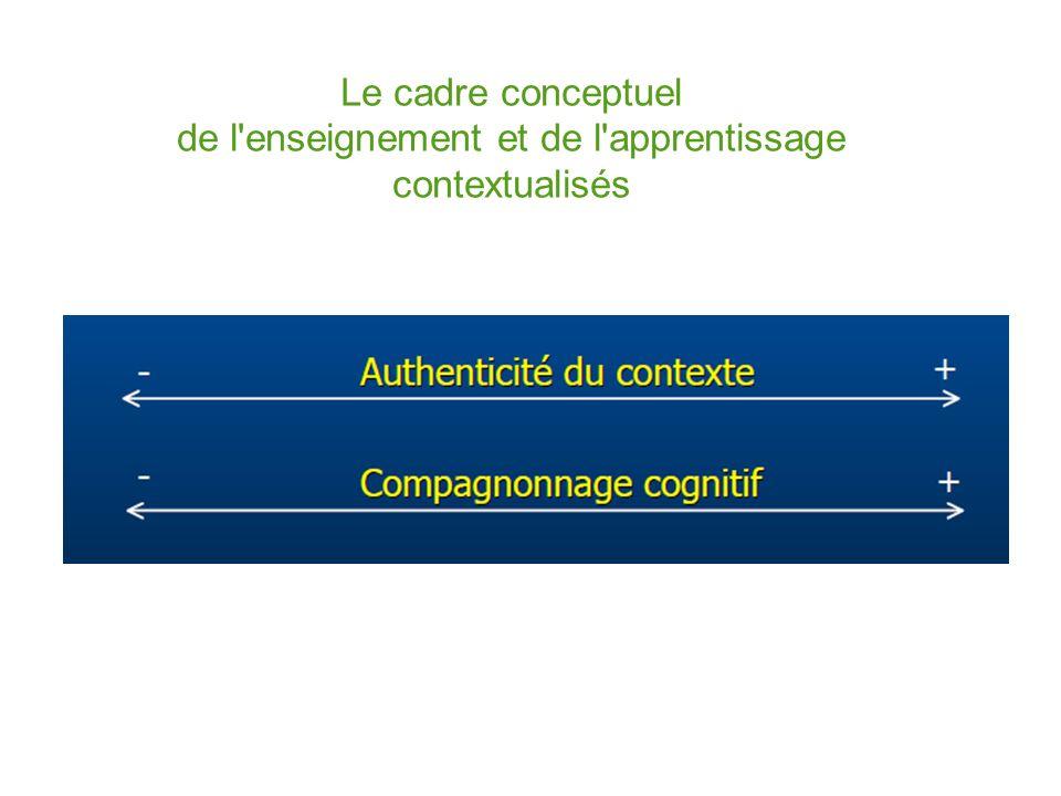 Le cadre conceptuel de l'enseignement et de l'apprentissage contextualisés