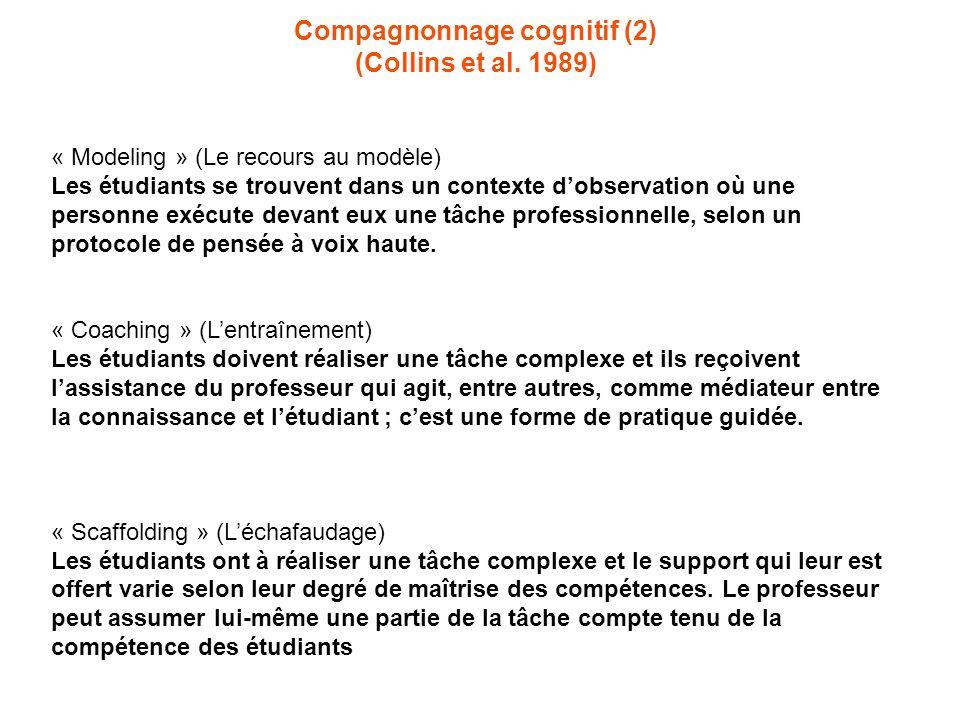 Compagnonnage cognitif (2) (Collins et al. 1989) « Modeling » (Le recours au modèle) Les étudiants se trouvent dans un contexte dobservation où une pe