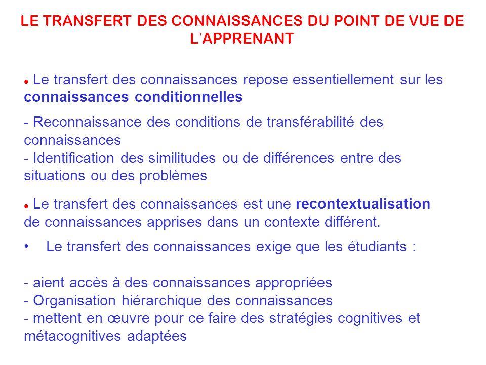 LE TRANSFERT DES CONNAISSANCES DU POINT DE VUE DE L APPRENANT Le transfert des connaissances repose essentiellement sur les connaissances conditionnel
