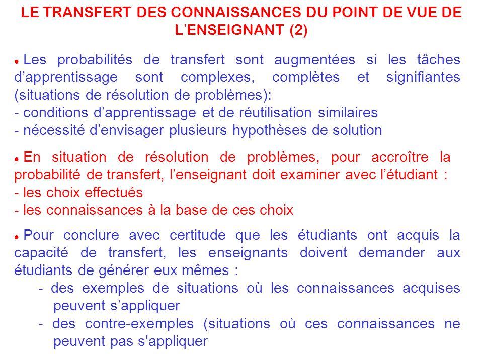 LE TRANSFERT DES CONNAISSANCES DU POINT DE VUE DE L ENSEIGNANT (2) Les probabilités de transfert sont augmentées si les tâches dapprentissage sont com