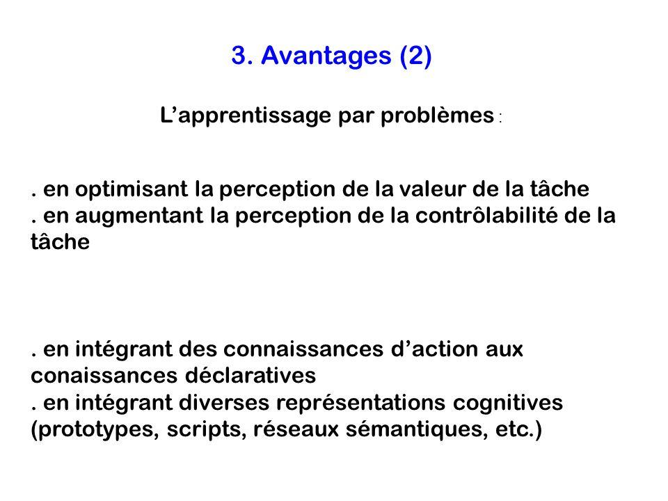 3. Avantages (2) Lapprentissage par problèmes : -favorise la motivation des étudiants :. en optimisant la perception de la valeur de la tâche. en augm