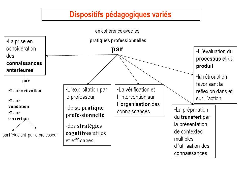 Dispositifs pédagogiques variés en cohérence avec les pratiques professionnelles La prise en considération des connaissances antérieures L explicitati