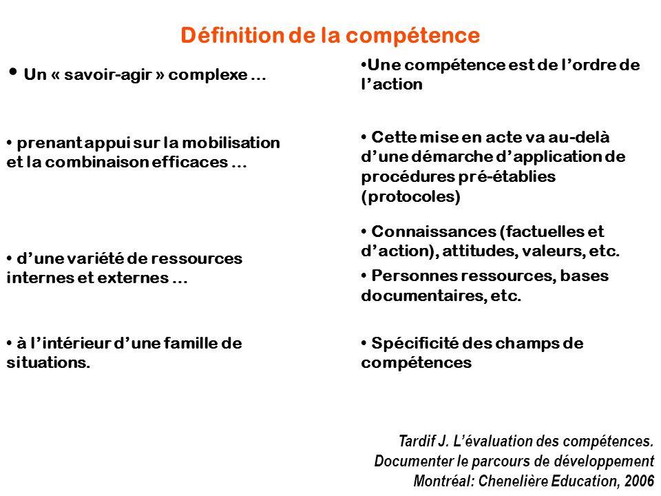 dune variété de ressources internes et externes … Un « savoir-agir » complexe … prenant appui sur la mobilisation et la combinaison efficaces … à lint